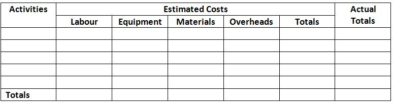 estimated budget template